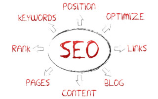 SEO simple tips